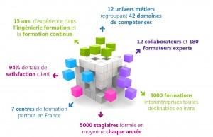 Centre de formation Connaissance Network